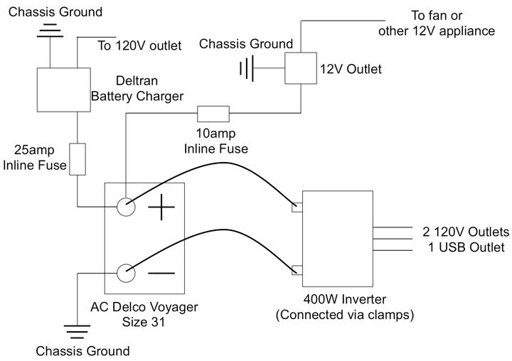 Deep-Cycle-Wiring-Diagram